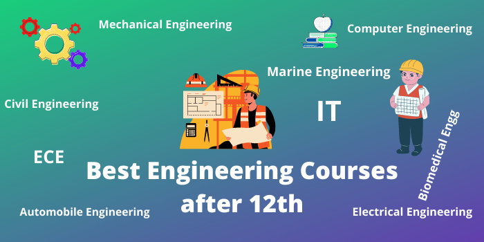 Best Engineering Courses list after 12th Science