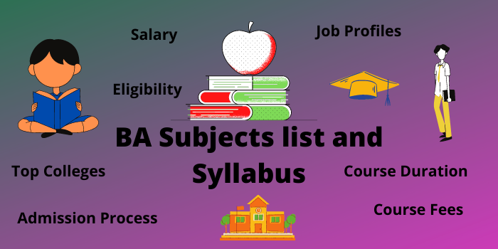 BA all Subjects name list and Syllabus