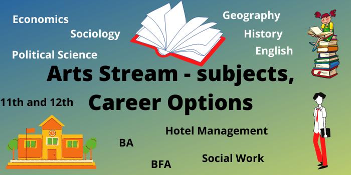 arts stream - subjects list, career options, scope