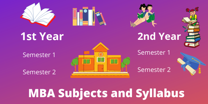MBA Subjects list and syllabus